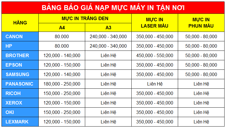 bang-bao-gia-nap-muc-may-in-tan-noi